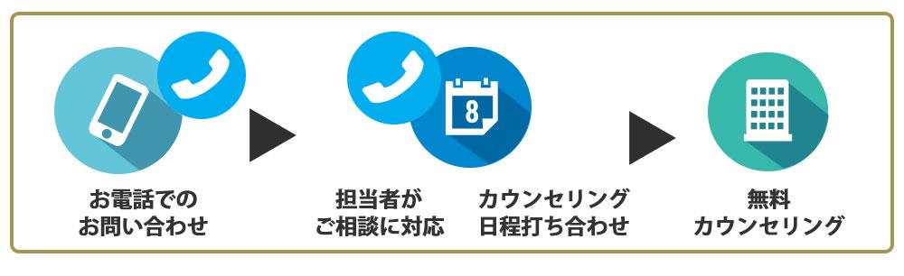 call01